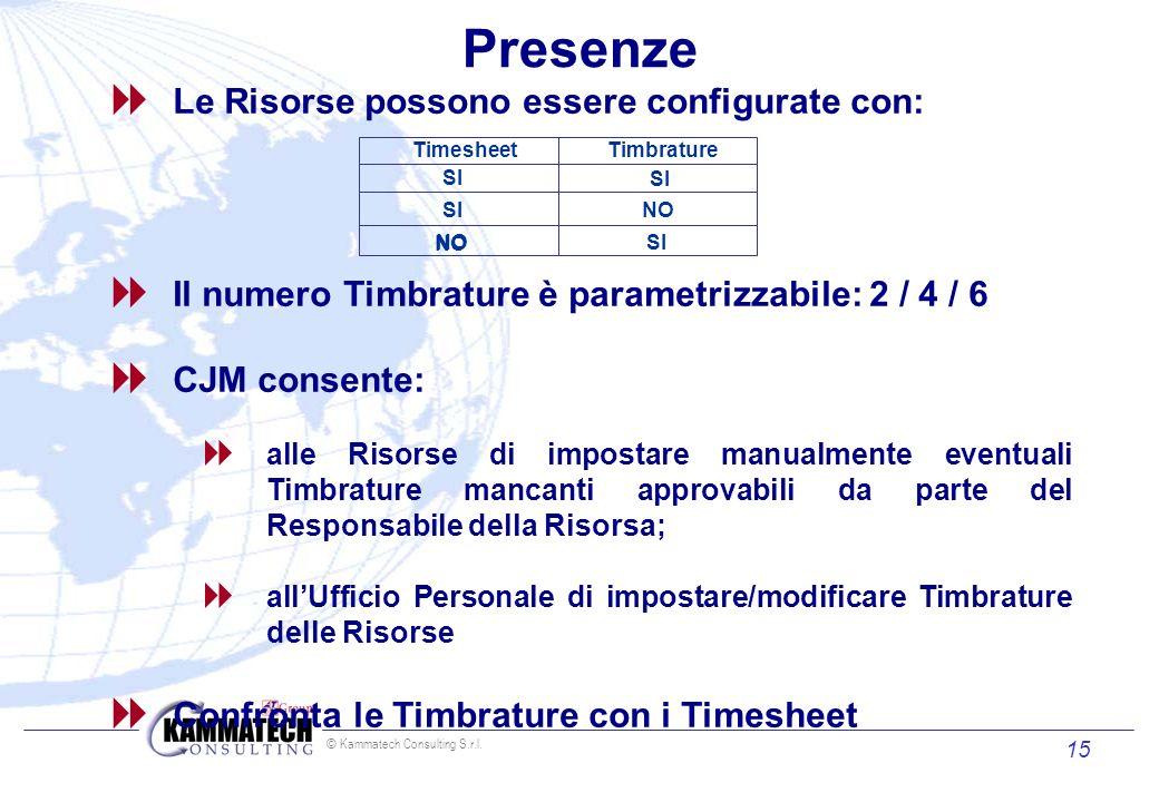 Presenze Le Risorse possono essere configurate con: