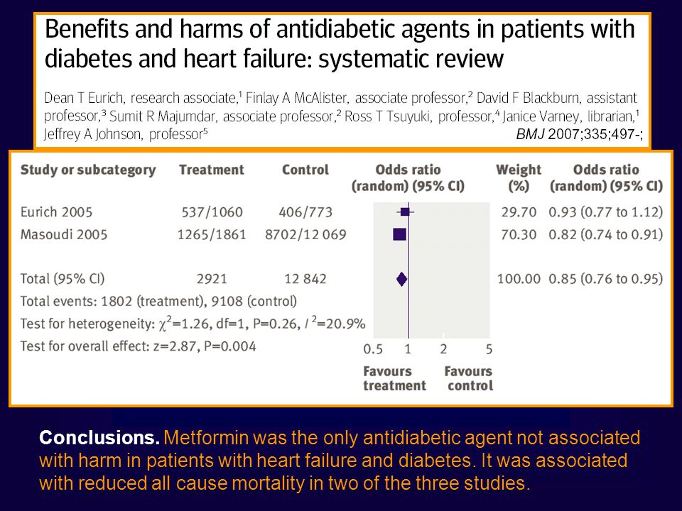 Conclusions. Metformin was the only antidiabetic agent not associated