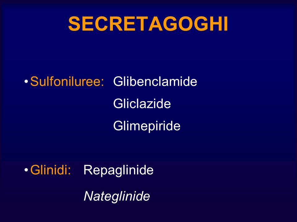 SECRETAGOGHI Sulfoniluree: Glibenclamide Gliclazide Glimepiride