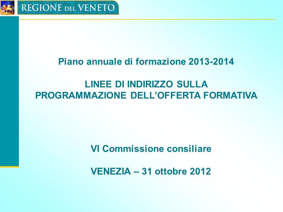Piano annuale di formazione 2013-2014 LINEE DI INDIRIZZO SULLA