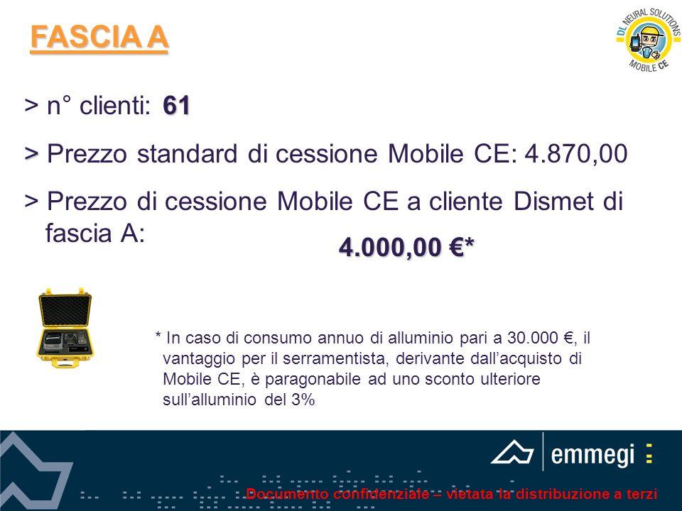 FASCIA A > n° clienti: 61