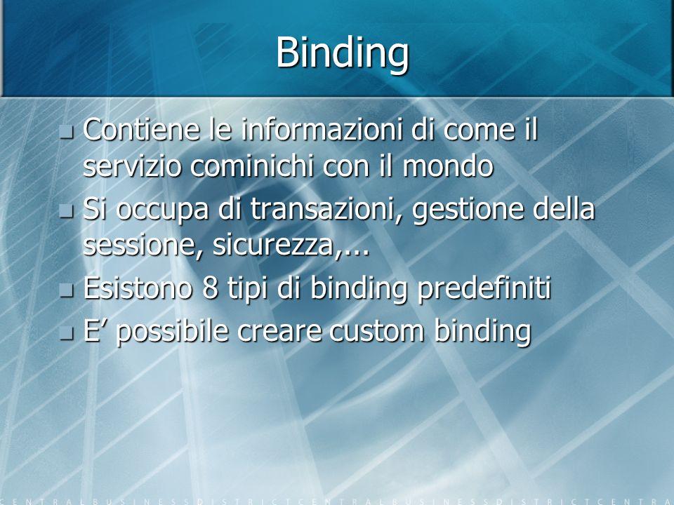 Binding Contiene le informazioni di come il servizio cominichi con il mondo. Si occupa di transazioni, gestione della sessione, sicurezza,...