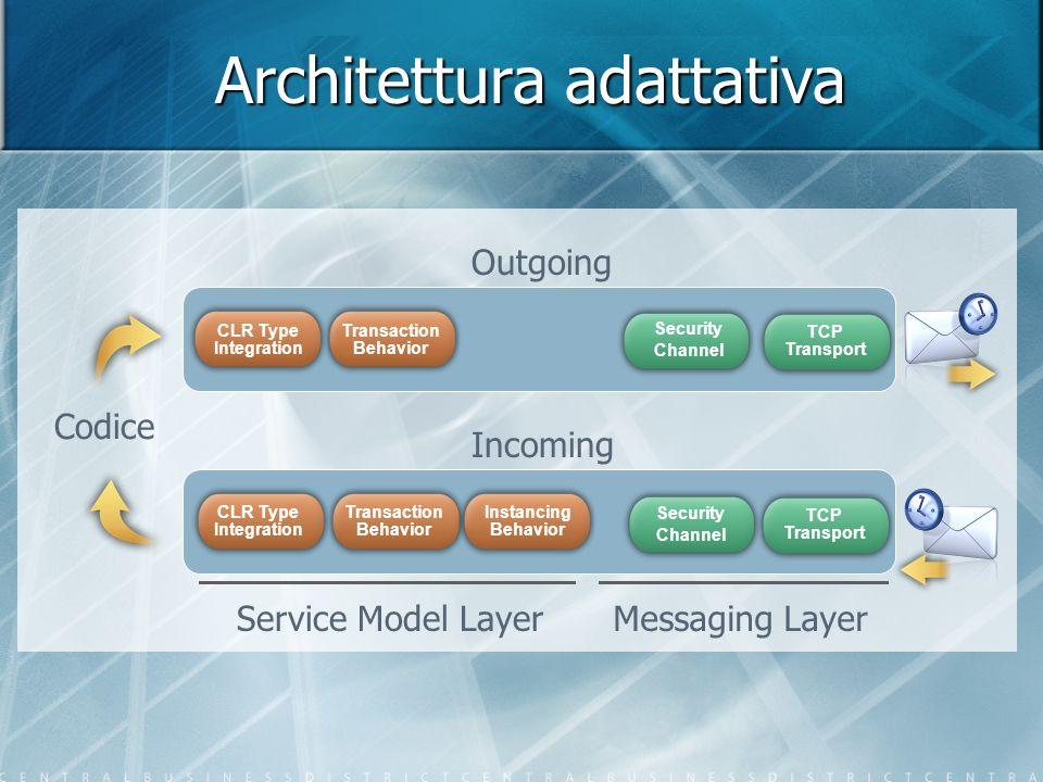 Architettura adattativa