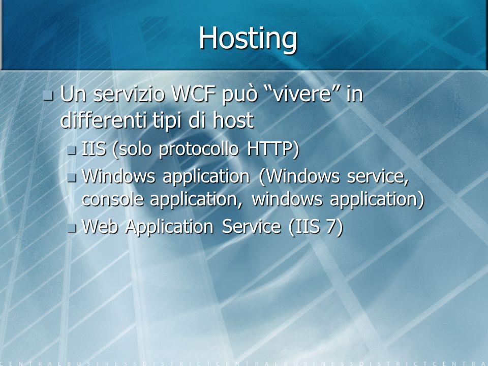Hosting Un servizio WCF può vivere in differenti tipi di host
