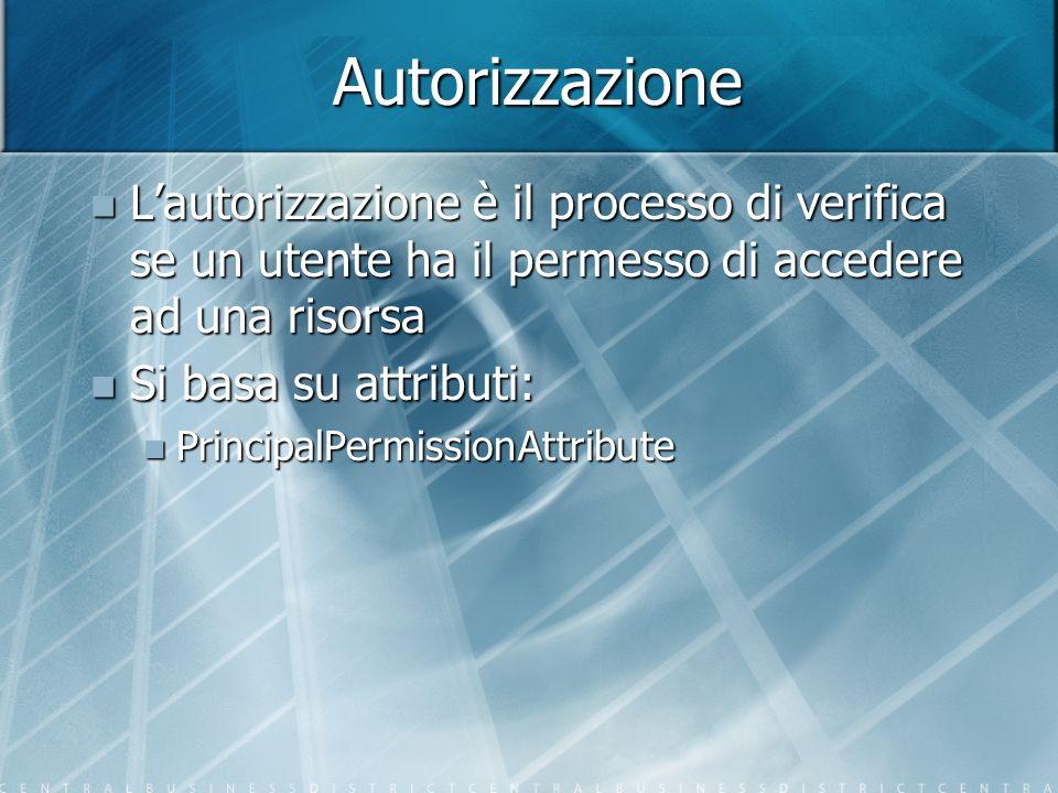 Autorizzazione L'autorizzazione è il processo di verifica se un utente ha il permesso di accedere ad una risorsa.