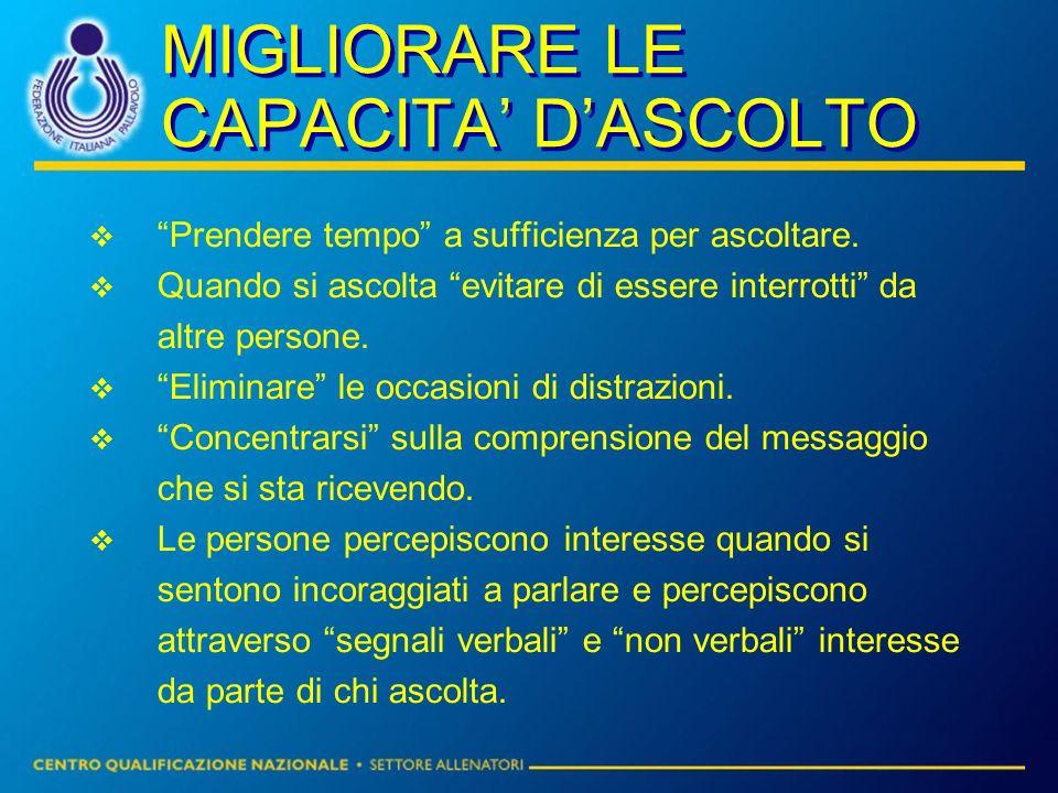 MIGLIORARE LE CAPACITA' D'ASCOLTO