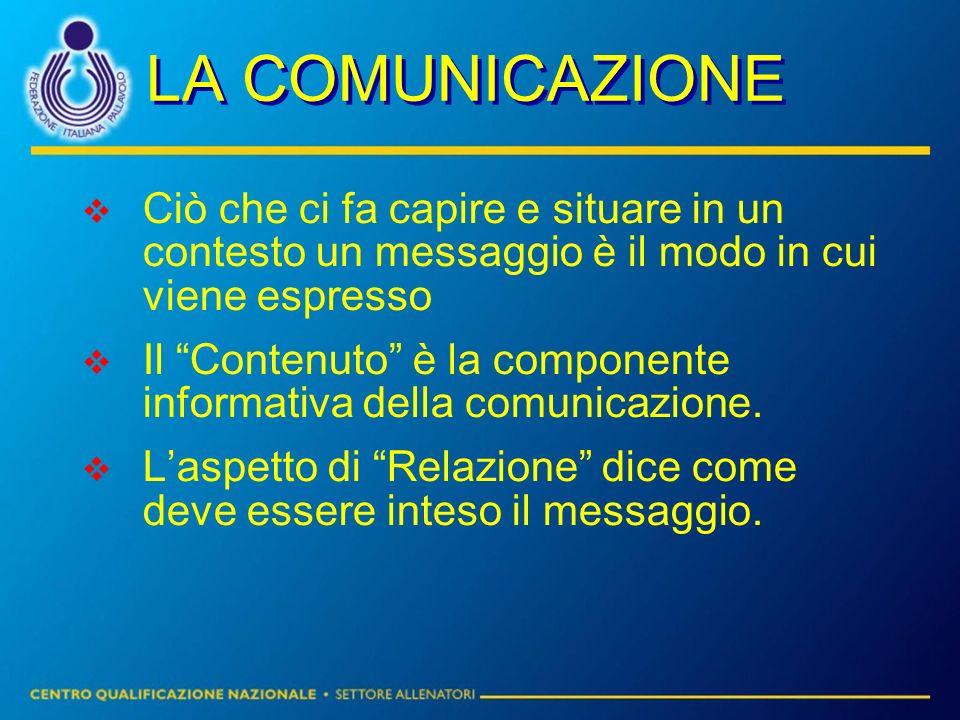 LA COMUNICAZIONE Ciò che ci fa capire e situare in un contesto un messaggio è il modo in cui viene espresso.