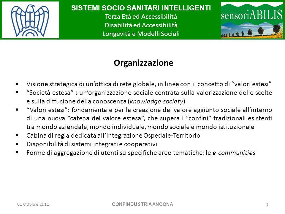 Organizzazione Visione strategica di un'ottica di rete globale, in linea con il concetto di valori estesi