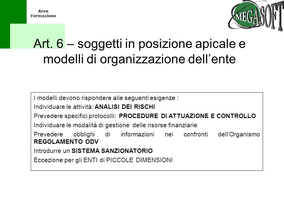Art. 6 – soggetti in posizione apicale e modelli di organizzazione dell'ente