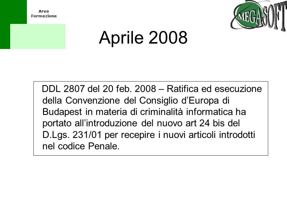 Aprile 2008