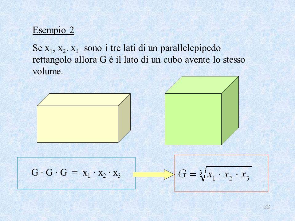 Esempio 2 Se x1, x2. x3 sono i tre lati di un parallelepipedo rettangolo allora G è il lato di un cubo avente lo stesso volume.