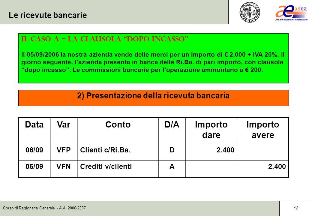 2) Presentazione della ricevuta bancaria