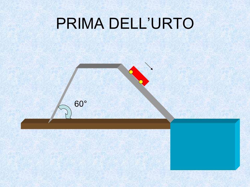 PRIMA DELL'URTO 60°