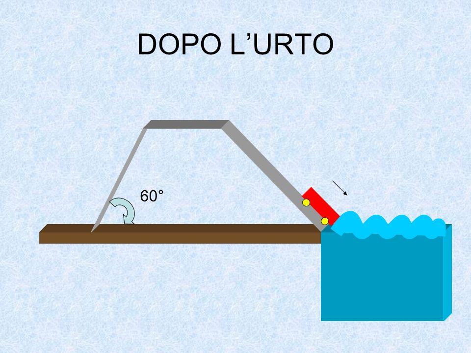 DOPO L'URTO 60°