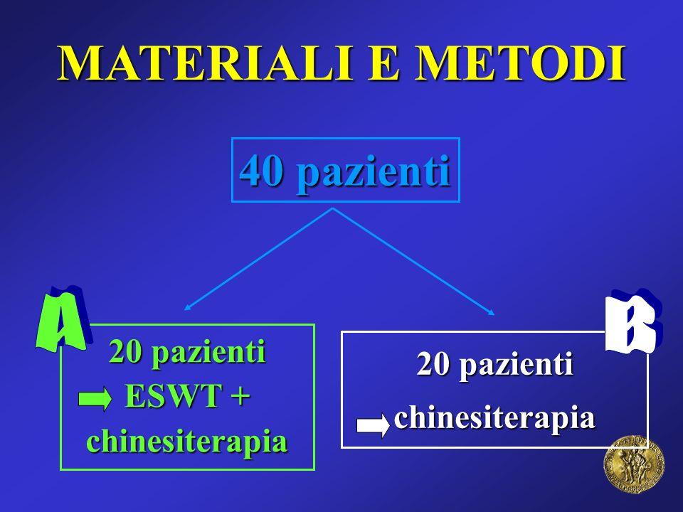 20 pazienti ESWT + chinesiterapia 20 pazienti chinesiterapia