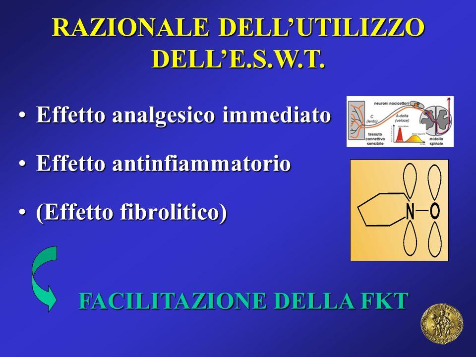 RAZIONALE DELL'UTILIZZO DELL'E.S.W.T.