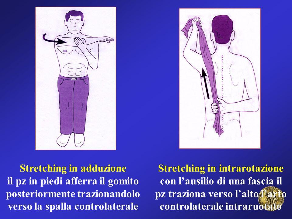 Stretching in adduzione il pz in piedi afferra il gomito posteriormente trazionandolo verso la spalla controlaterale