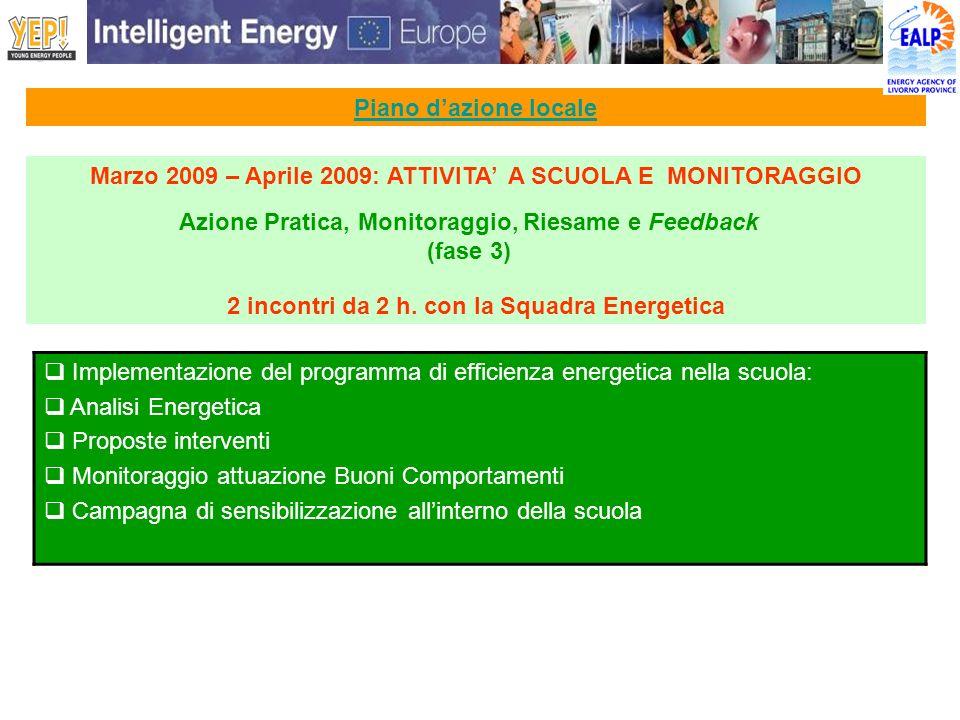 Marzo 2009 – Aprile 2009: ATTIVITA' A SCUOLA E MONITORAGGIO