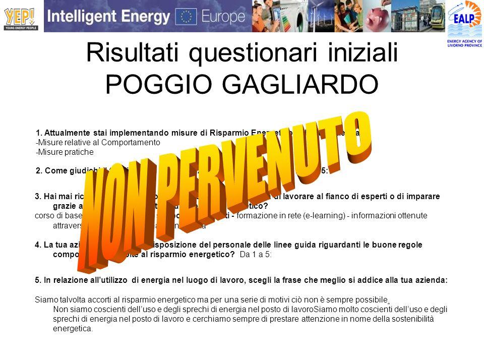 Risultati questionari iniziali POGGIO GAGLIARDO