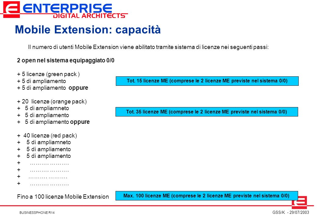 Mobile Extension: capacità
