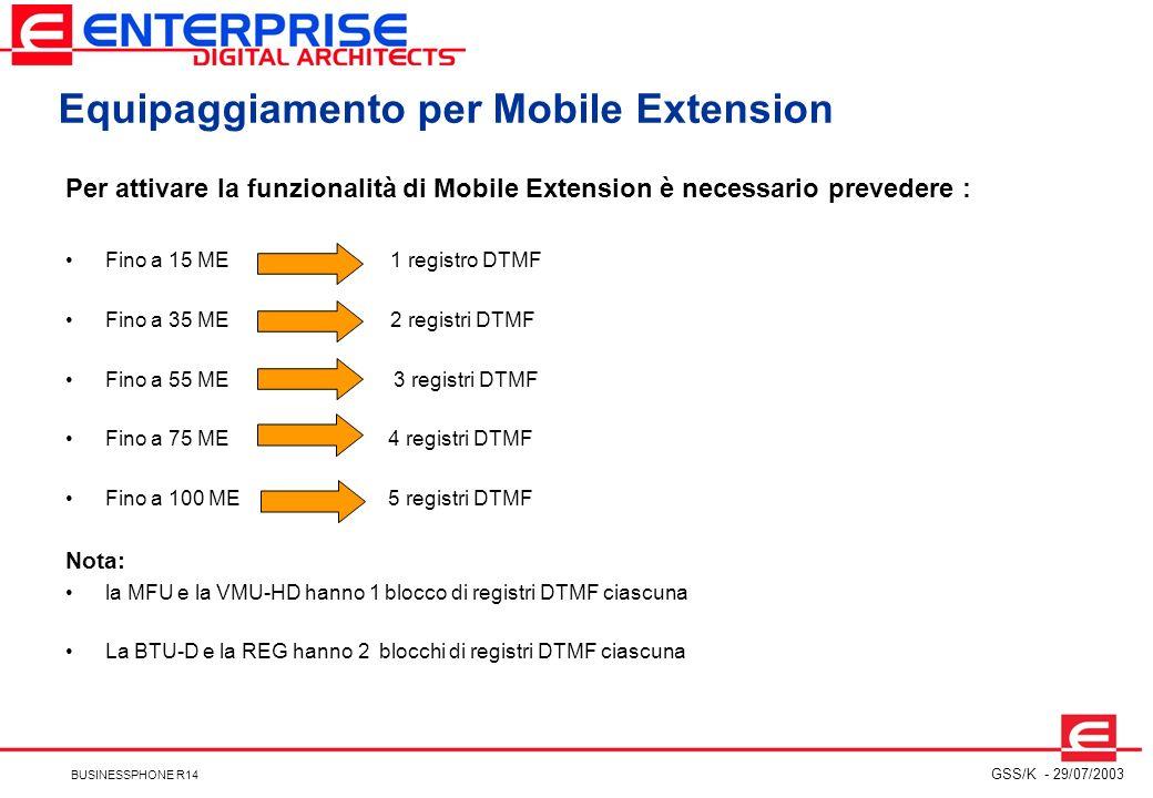 Equipaggiamento per Mobile Extension