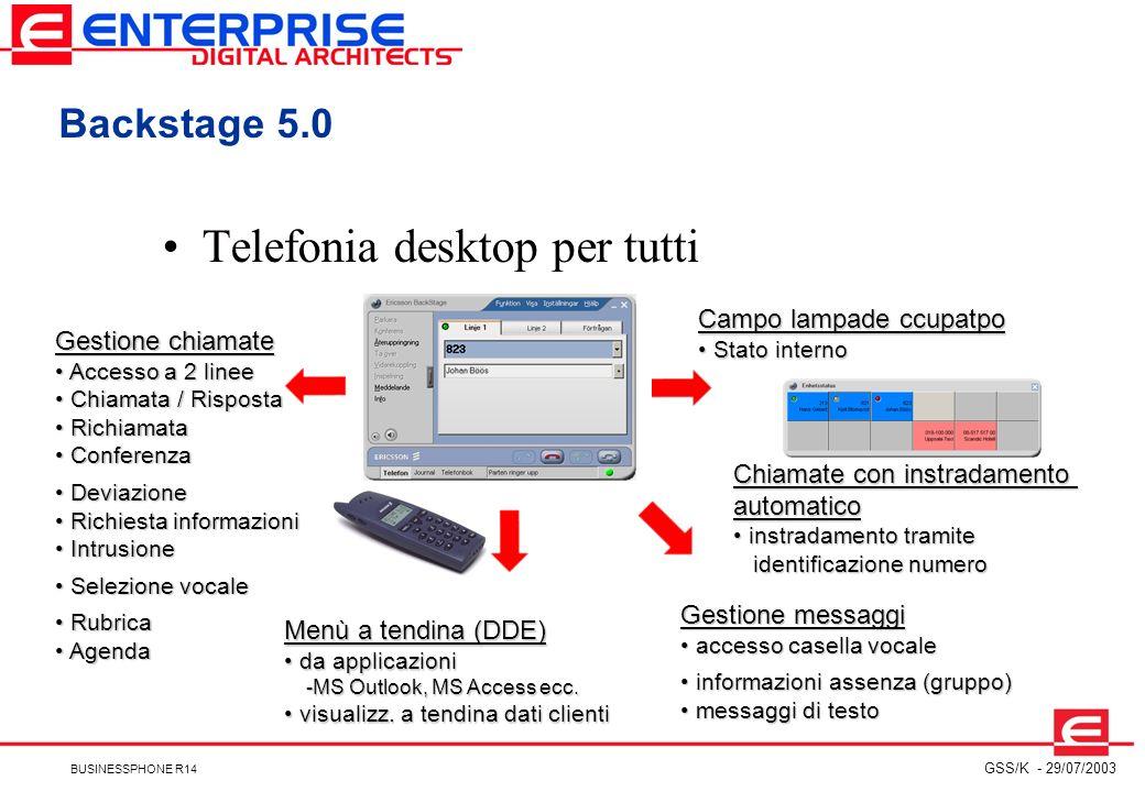 Telefonia desktop per tutti
