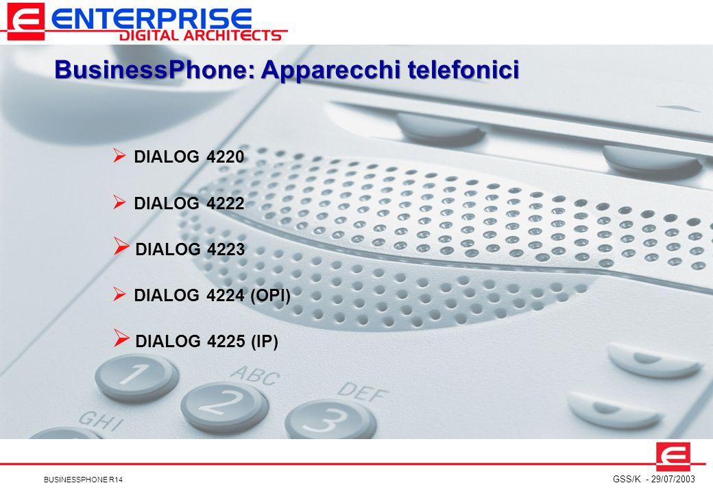 BusinessPhone: Apparecchi telefonici