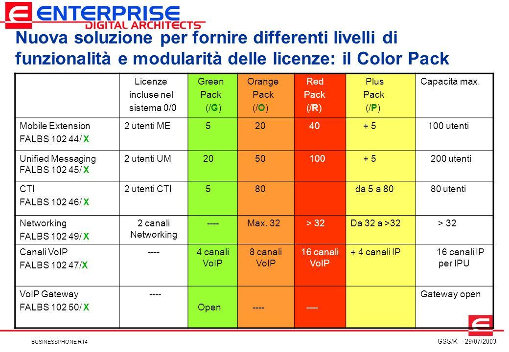 Nuova soluzione per fornire differenti livelli di funzionalità e modularità delle licenze: il Color Pack