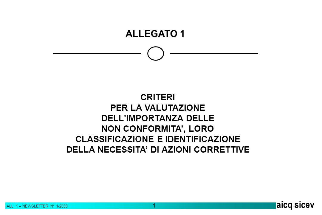 ALLEGATO 1 CRITERI PER LA VALUTAZIONE DELL IMPORTANZA DELLE