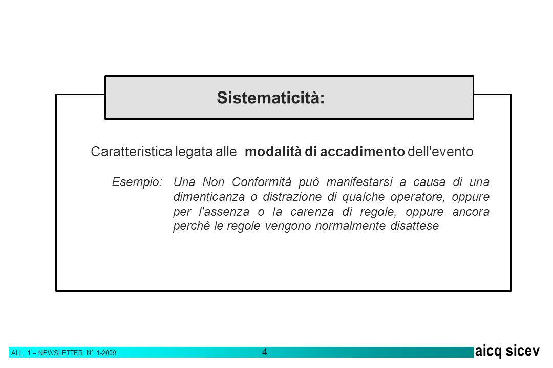 Sistematicità: Caratteristica legata alle modalità di accadimento dell evento.