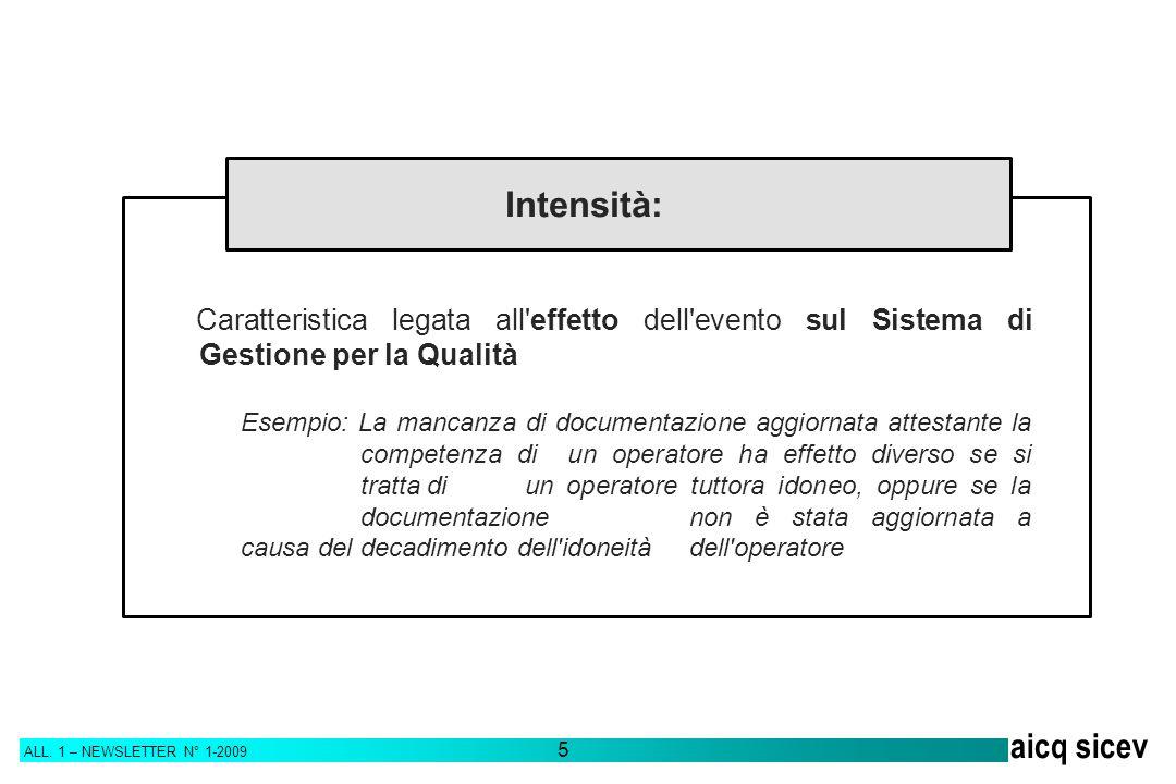 Intensità: Caratteristica legata all effetto dell evento sul Sistema di Gestione per la Qualità.