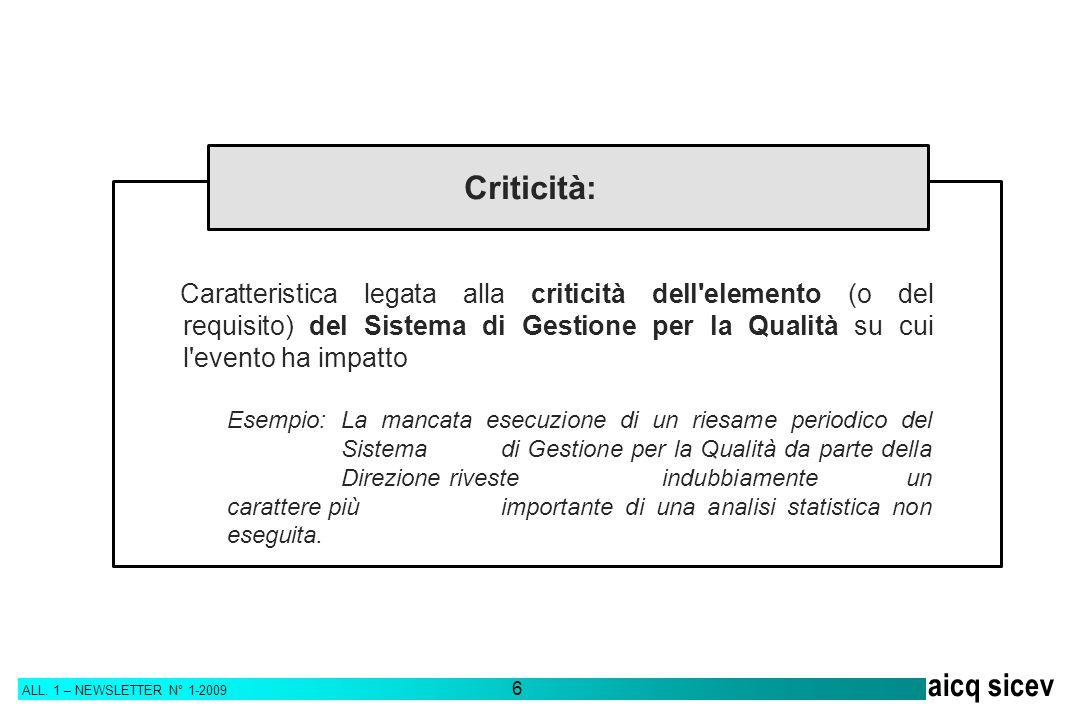 Criticità: Caratteristica legata alla criticità dell elemento (o del requisito) del Sistema di Gestione per la Qualità su cui l evento ha impatto.