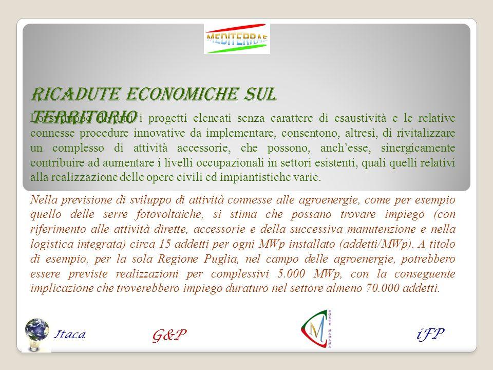 Ricadute economiche sul territorio