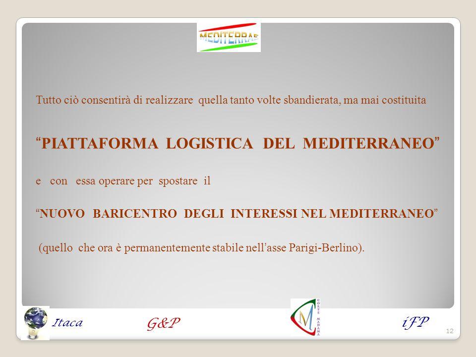 PIATTAFORMA LOGISTICA DEL MEDITERRANEO
