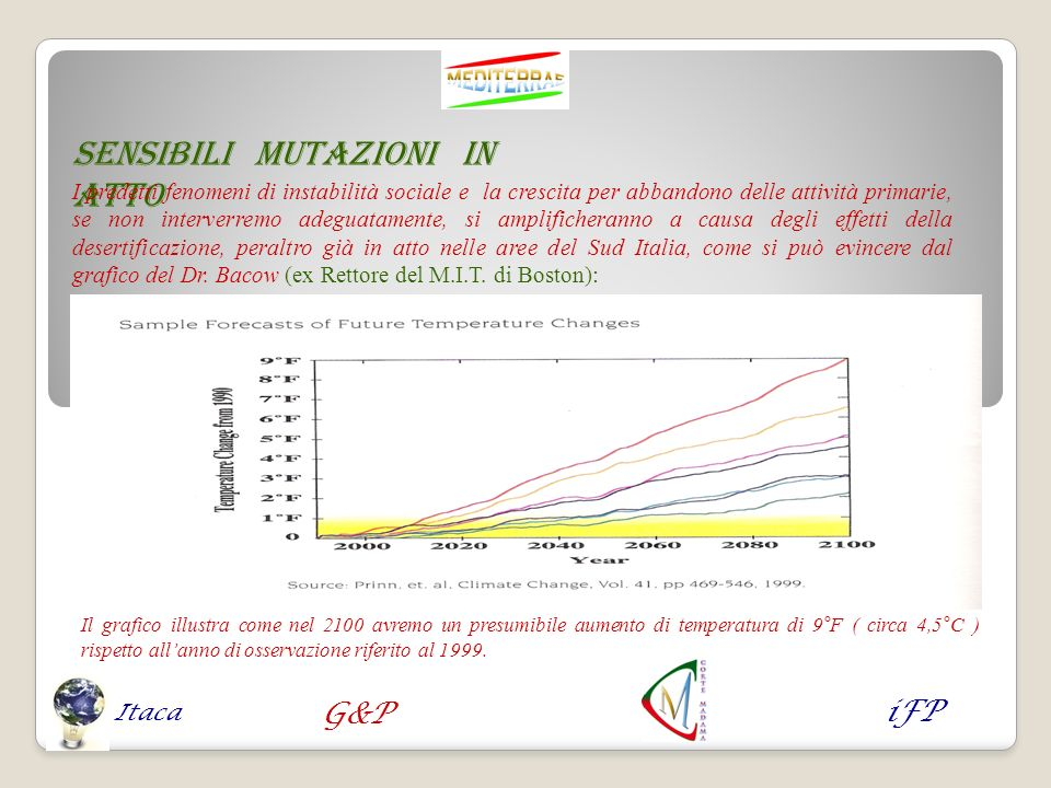 Sensibili Mutazioni in atto