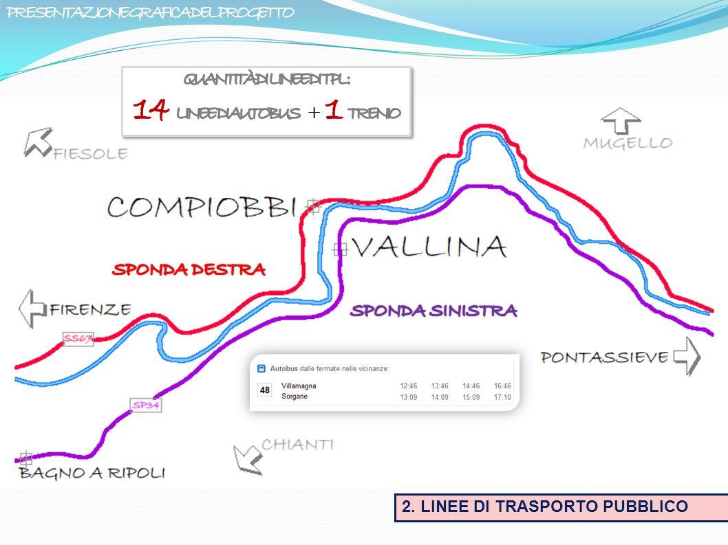 14 LINEE DI AUTOBUS + 1 TRENIO