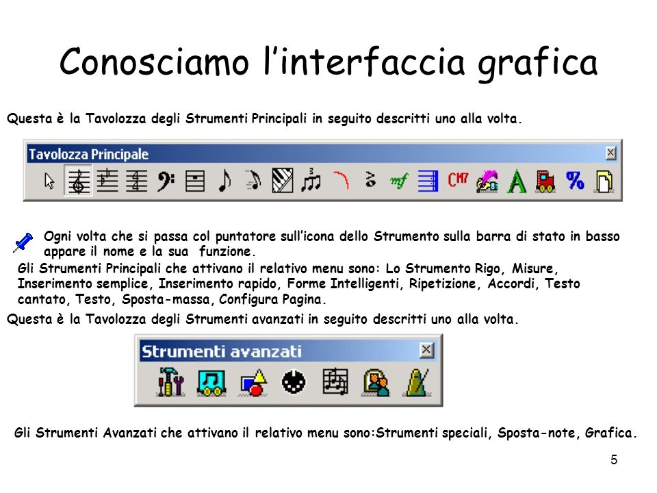 Conosciamo l'interfaccia grafica