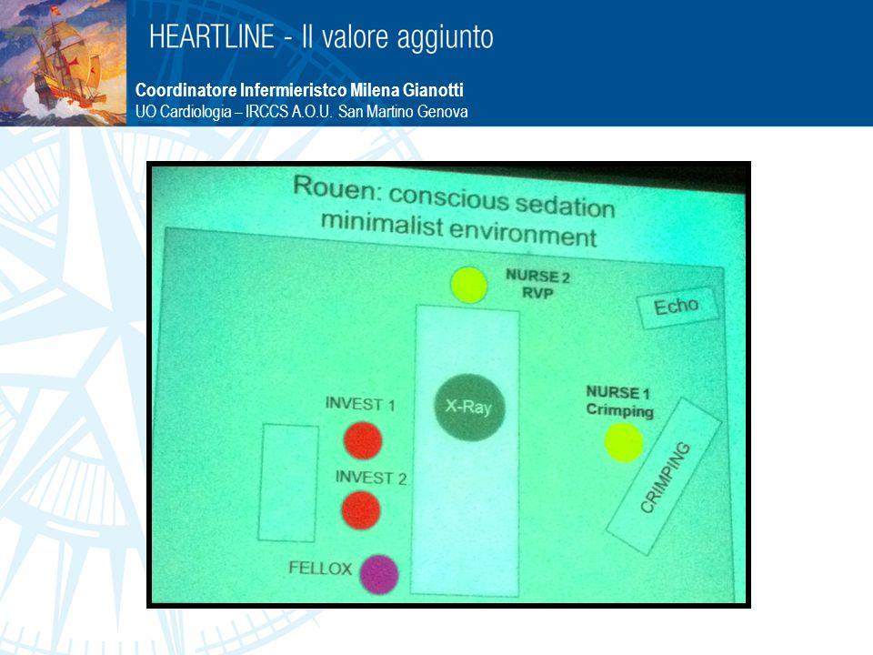 Coordinatore Infermieristco Milena Gianotti