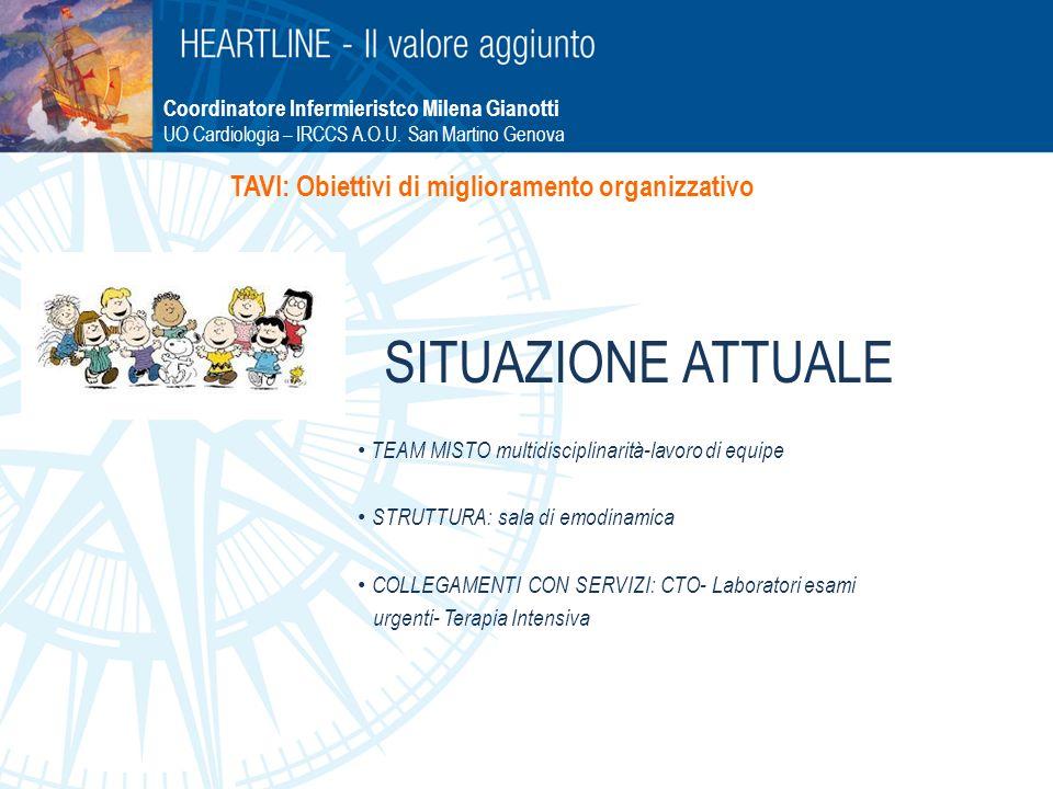 TAVI: Obiettivi di miglioramento organizzativo