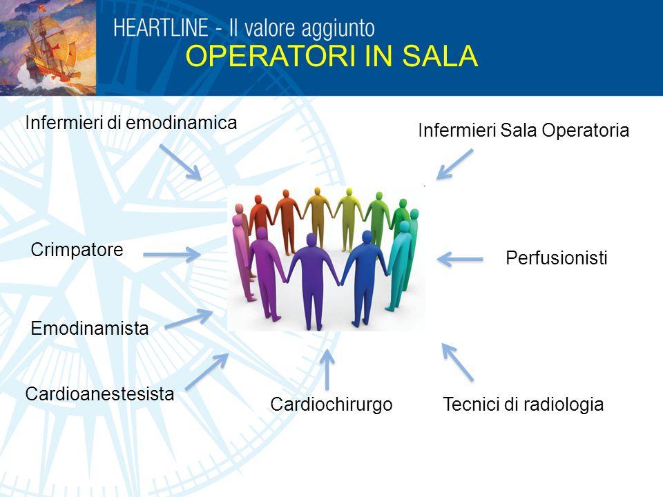 OPERATORI IN SALA Infermieri di emodinamica Infermieri sala operatoria