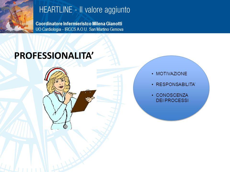 PROFESSIONALITA' Coordinatore Infermieristco Milena Gianotti