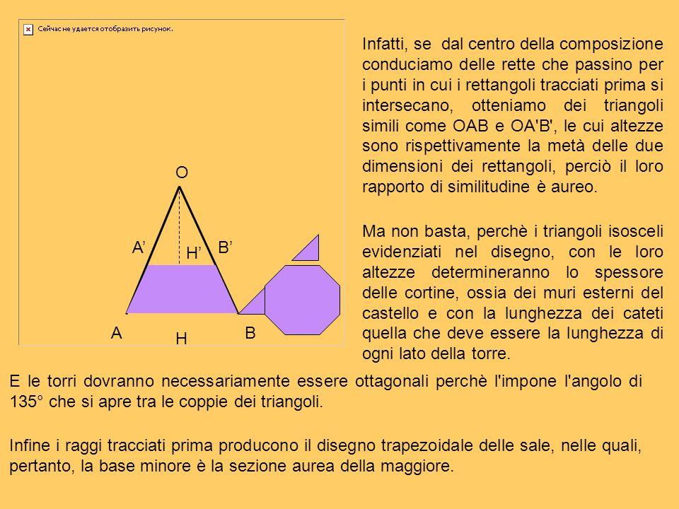 Infatti, se dal centro della composizione conduciamo delle rette che passino per i punti in cui i rettangoli tracciati prima si intersecano, otteniamo dei triangoli simili come OAB e OA B , le cui altezze sono rispettivamente la metà delle due dimensioni dei rettangoli, perciò il loro rapporto di similitudine è aureo.