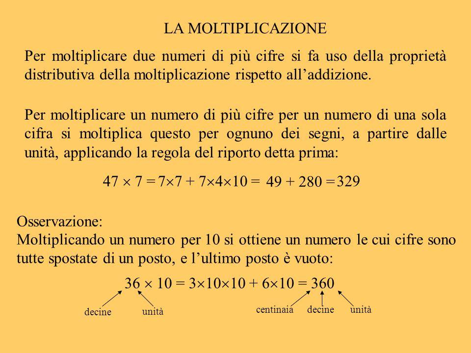 LA MOLTIPLICAZIONE Per moltiplicare due numeri di più cifre si fa uso della proprietà distributiva della moltiplicazione rispetto all'addizione.