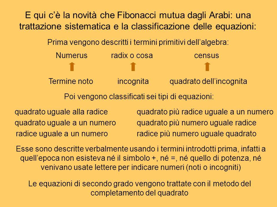 E qui c'è la novità che Fibonacci mutua dagli Arabi: una trattazione sistematica e la classificazione delle equazioni: