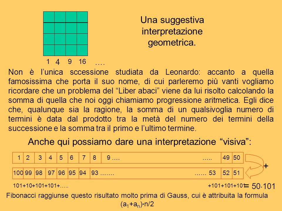 Una suggestiva interpretazione geometrica.