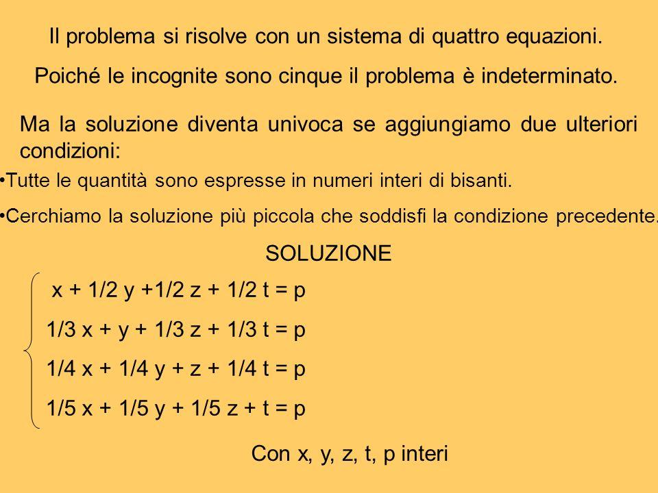 Il problema si risolve con un sistema di quattro equazioni.