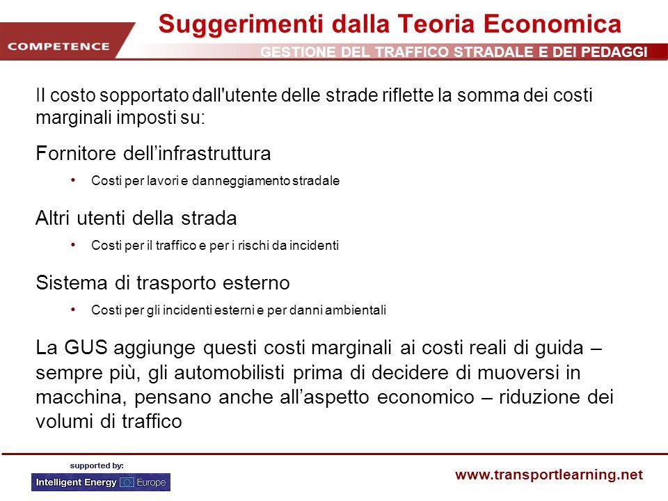 Suggerimenti dalla Teoria Economica