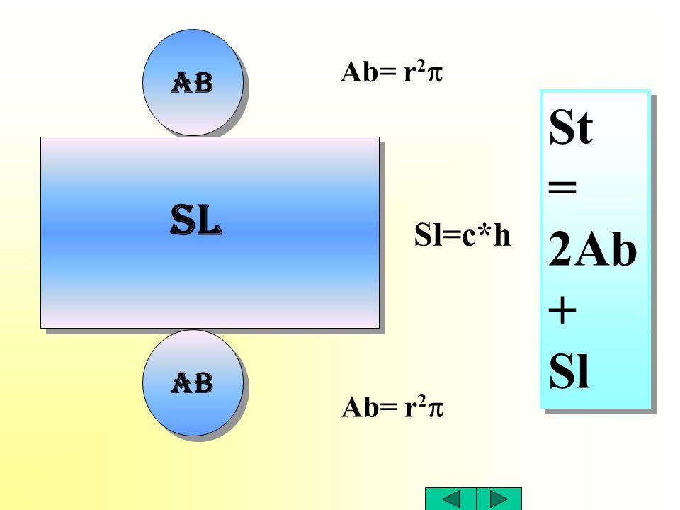 Ab= r2p Ab St = 2Ab + Sl Sl Sl=c*h Ab Ab= r2p