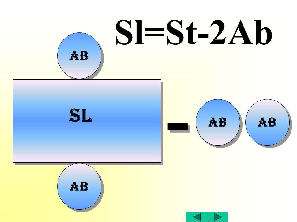 Sl=St-2Ab Ab - Sl Ab Ab Sl Ab