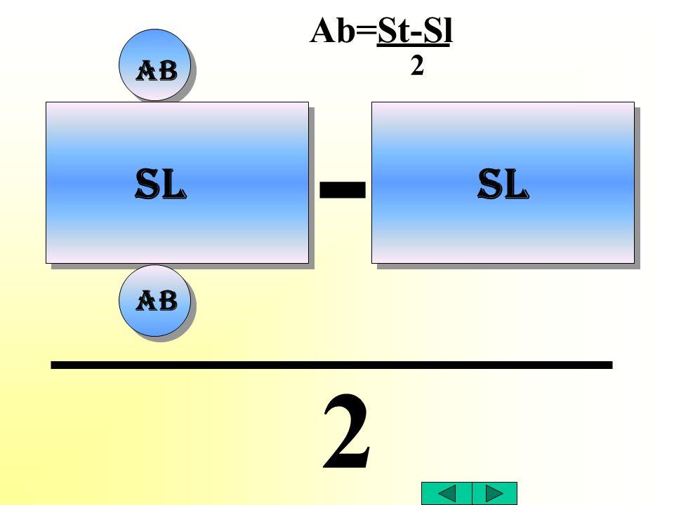 Ab=St-Sl 2 Ab - Sl Sl Ab 2